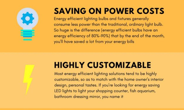 Lights and Sockets – Benefits Of Energy Efficient Lighting