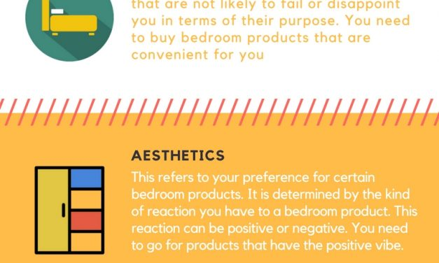 5 Qualities of Bedroom Products – Arch KBB