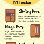 Top 4 Wardrobe Designs For Your Home By FCI London