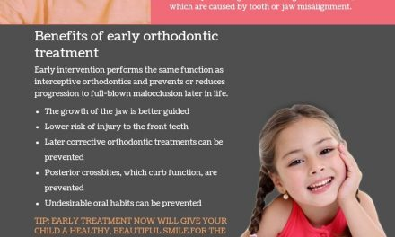Guide For Early Orthodontic Treatment at Muswell Hill Smile