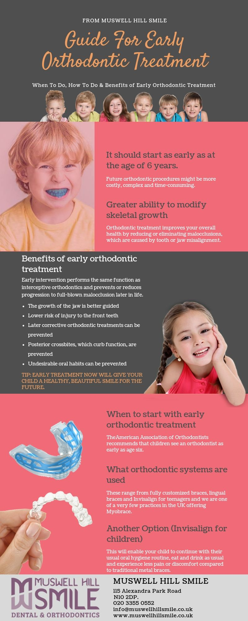Guide For Early Orthodontic Treatment